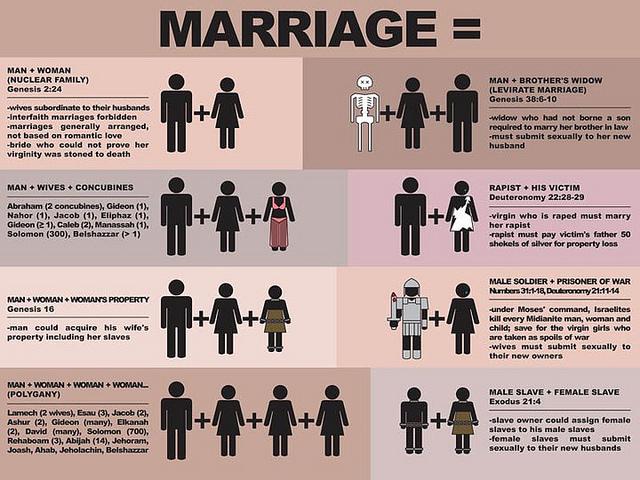 muslim wives polygamy