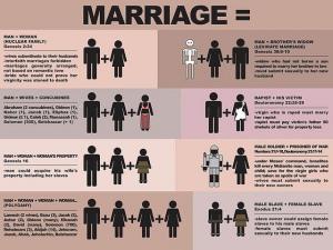 polygamy_marriage1