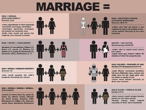 polygamy_marriage11